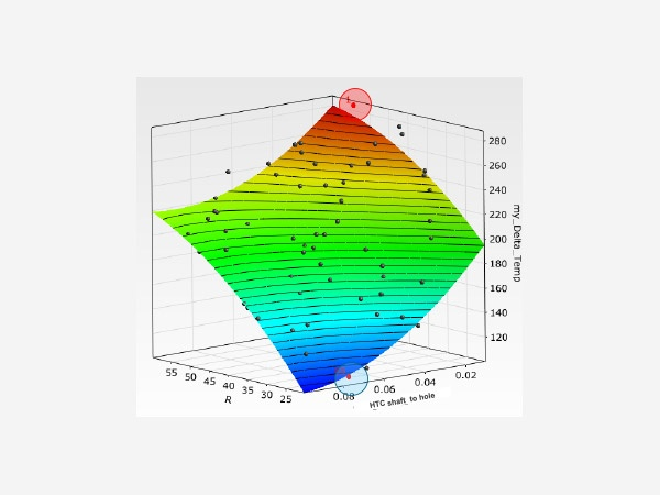 FEM Berechnung, Sensitivitäts- und Robustheitsanalyse, Sensitivity and robustness analysis